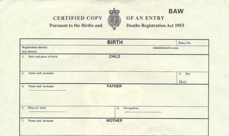Акт за Раждане